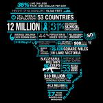 africa_infographic_big