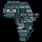 africa_infographic_big